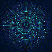 Abstract big data visualization