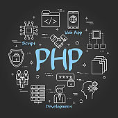Vector black round line banner of PHP concept