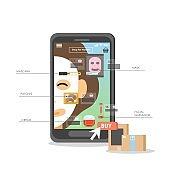Online beauty shop, vector flat style design illustration