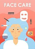 Face care procedures vector poster banner template