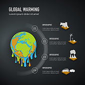 Global warming infographic with melted planet, 4 options and place for text on dark background