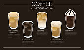 Coffee menu vector illustration with different ice coffee drink types on dark background