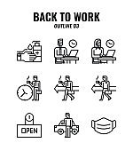 Outline icon set of back to work and social distancing concept. icons set3