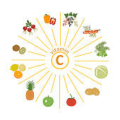 Set of foods rich in vitamin C. Pepper, Currant, sea buckthorn, dill, parsley, cabbage, potatoes, tomato, apple, pineapple, lemon, orange, kiwi, rose hips. Vector flat on white. Healthy eating, diet