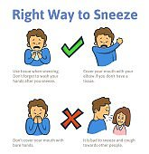 Right ways of sneezing and coughing. Info poster with cartoon characters. Flat vector illustration. Isolated on white background.