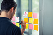 Two business people discussing ideas on sticky notes