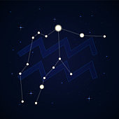 Aquarius, the water bearer. Constellation and zodiac sign on the starry night sky