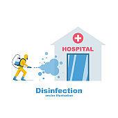 Hospital disinfection. Prevention controlling epidemic of coronavirus covid-2019.