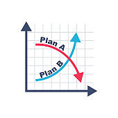 Plan A and plan B on financial chart. Graph on blackboard