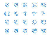 Phone call line icons set. Answer telephone, dial contact, customer service, sms minimal vector illustrations. Simple flat outline sign for web support app. Blue color, Editable Stroke