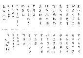 Hand drawn hiragana and katakana