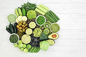 Vegan Green Food for a Healthy Diet