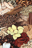 Chinese Herbs for Cold and Flu Virus Remedy