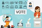 Flat Voting Elements Composition