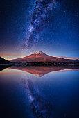 Landscape with Milky way galaxy. Mt. Fuji over Lake Kawaguchiko with milky way at sunrise in Fujikawaguchiko, Japan.
