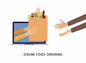 Colorful vector illustration concept for grocery delivery. Online ordering of food.