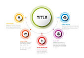 Multipurpose Infographic template with five elements
