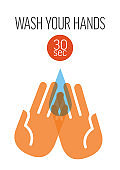Covid-19 prevention infographic template - wash your hands poster