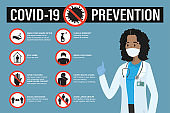 Infographic of prevention coronavirus banner. Wash hands, avoid touching face, disinfect and stay home.