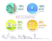 Infographic Poster Dealing Environmental Problems