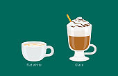 Glace and Flat White Coffee Drinks Illustration
