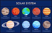 Solar System and Information Vector Illustration