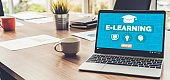 E-learning and Online Education for Student and University Concept.