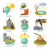 Global Warming Natural Resource Depletion Problems