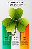 St. Patrick's Day infographics