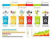 Rubbish Sorting Process and Statistical Diagram