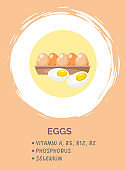 Fresh chicken eggs in box. Presentation template of eggs in healthy eating. Fast cooking breakfast
