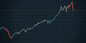 Technical Price Chart Data Analysis Showing 2020 Corona Virus Covid-19 Stock Market Crash