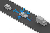 A car that runs automatically. 3 cars. A car running on the road. Radar out of the car. isometric.