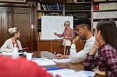 Teacher teaching high school students