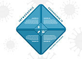 Infographic modern square shape for medical coronavirus concept icon inside