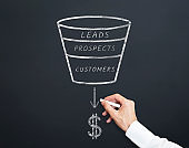 Sales funnel business concept drawn on blackboard with chak. From leads through prospects to customers.