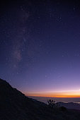 Sunset with the Milky Way