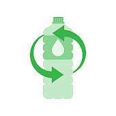 Recycle recycling symbol. Recycle plastic. Green recycling plastic bottle. Vector stock illustration.
