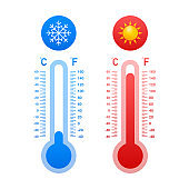 Modern thermometer, Summer background. Thermometer in cartoon style. Thermostat. Vector stock illustration.