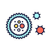 Virus color line icon. Bacteria, microorganism sign. Pictogram for web page, mobile app, promo.Editable stroke.