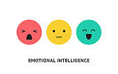 Emotion faces, positive, negative and neutral expressions vector illustration