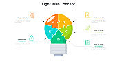 Lightbulb divided into 5 colorful parts. Concept of five features of innovative technology for financial profit generation. Modern infographic design template. Vector illustration for presentation.