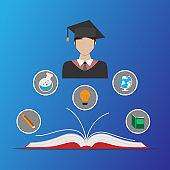 Education book, icons, graduation student