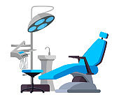 Interior design of dental office isolated objects