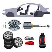 Automobile part, work equipment, accessory set