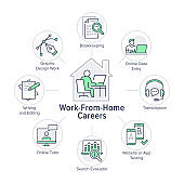 Distant working from home poster with flat icons. Vector illustration included icon as list, home, monitor, earphones, bookkeeping, data entry, monitor pictogram, infographics for online job