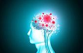 Virus attacking a human brain