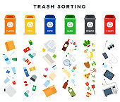 Garbage cans with sorted garbage. Ecology and Sorting garbage flat vector. Recycle trash cans