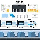 Metro station, train, map, navigation, passenger seats, turnstile, tickets. Subway elements set. Vector illustration.