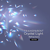 Crystal Light Pattern Effects